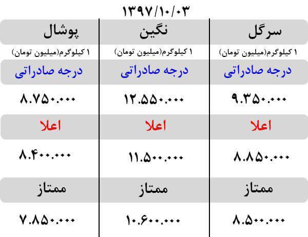 لیست قیمت روز زعفران